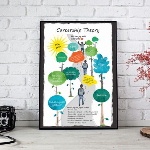 careership_theory